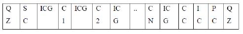 Struktur Barcode code 39